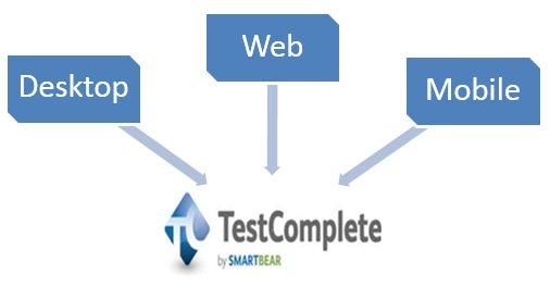 Test-Complete Telerik Cross Platform Desktop Applications on how decorate my, modern clean, most popular windows, download bing, simple java swing, navigation modern,