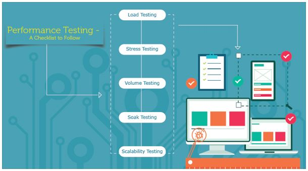 Checklists to Ascertain Prior to Performance Testing Kickoff